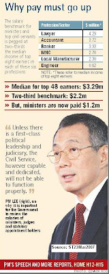 Just my Observation: Re: Huge uproar over PM Lee's comments
