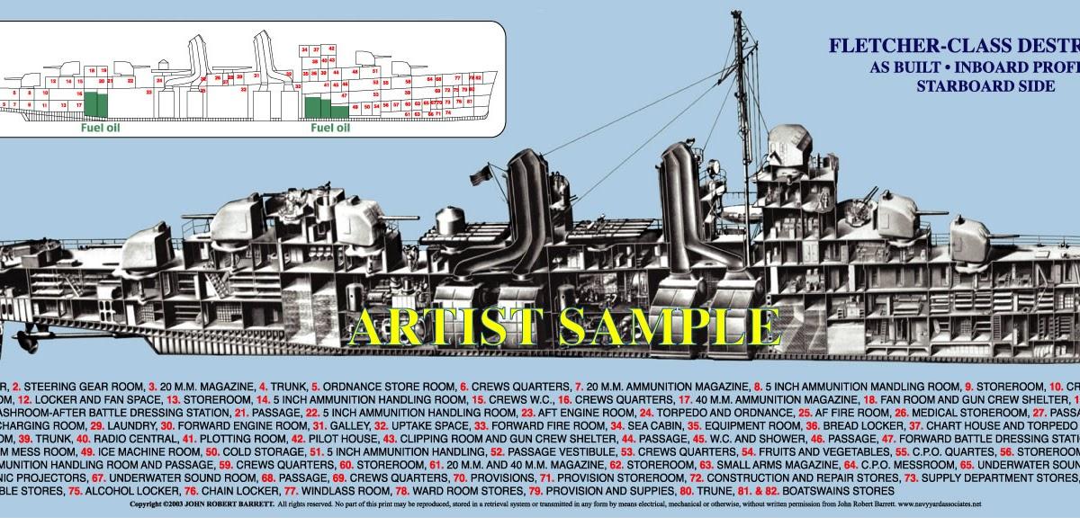 Navy Ship  Us Navy Fletcher Class Destroyer Cutaway Pics