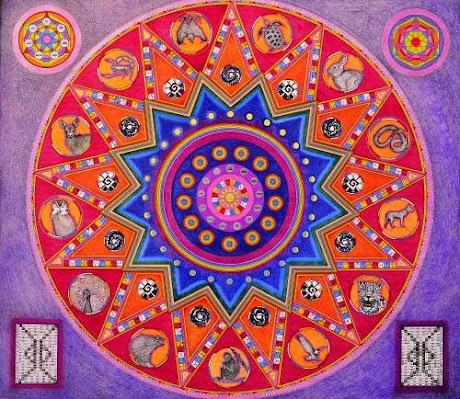 Astrologia ciência e quanta