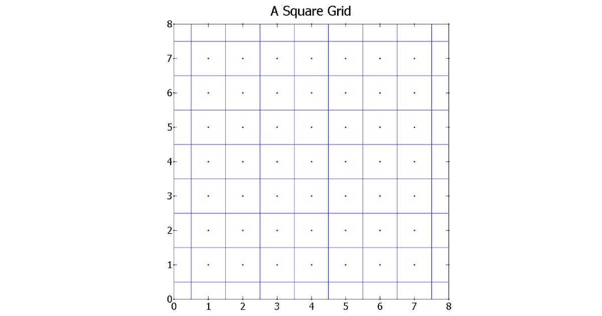 Data Mining In Matlab Generating Hexagonal Grids For Fun