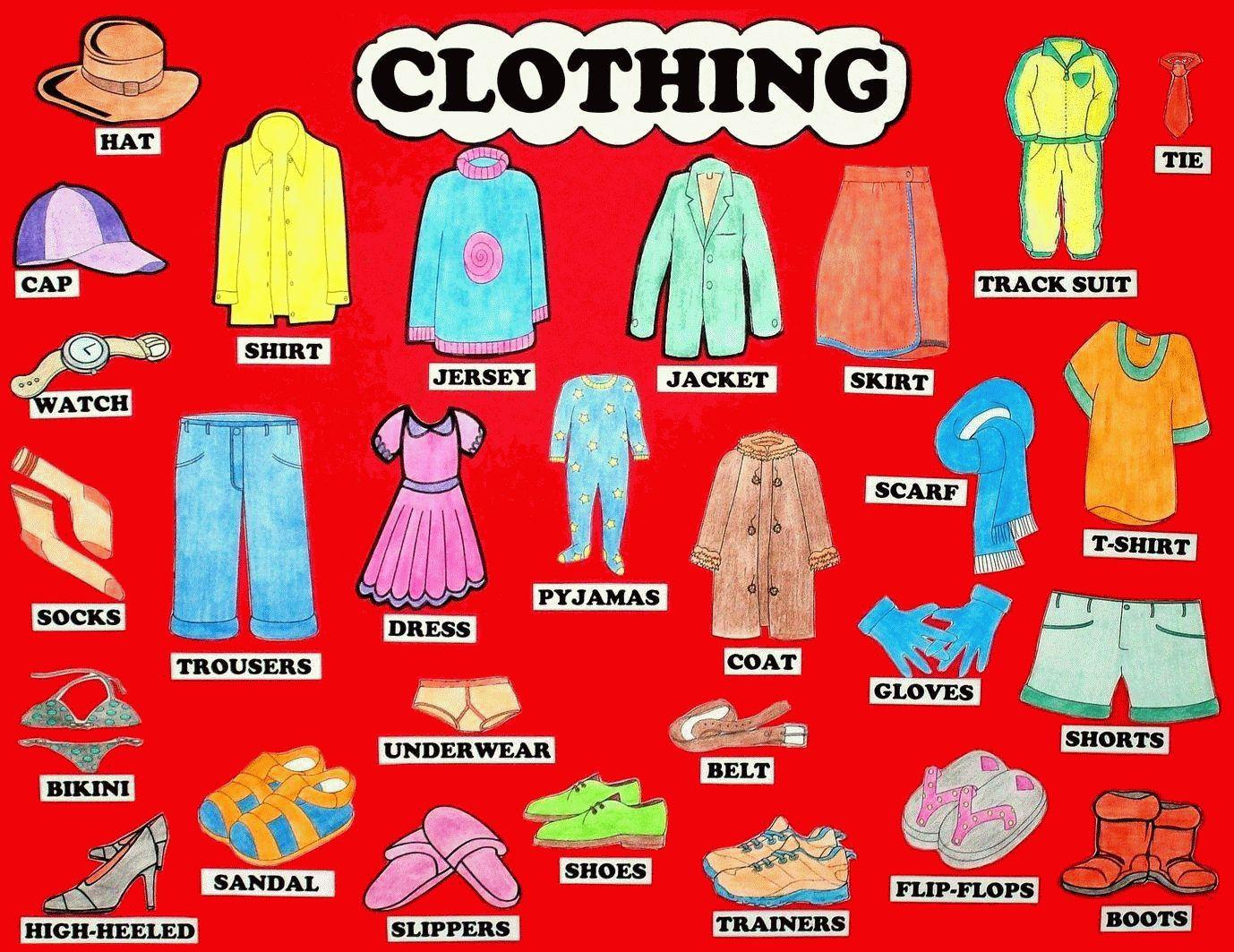 La ropa y las prendas de vestir ejercicios de vocabulario - imagenes de ropa en ingles