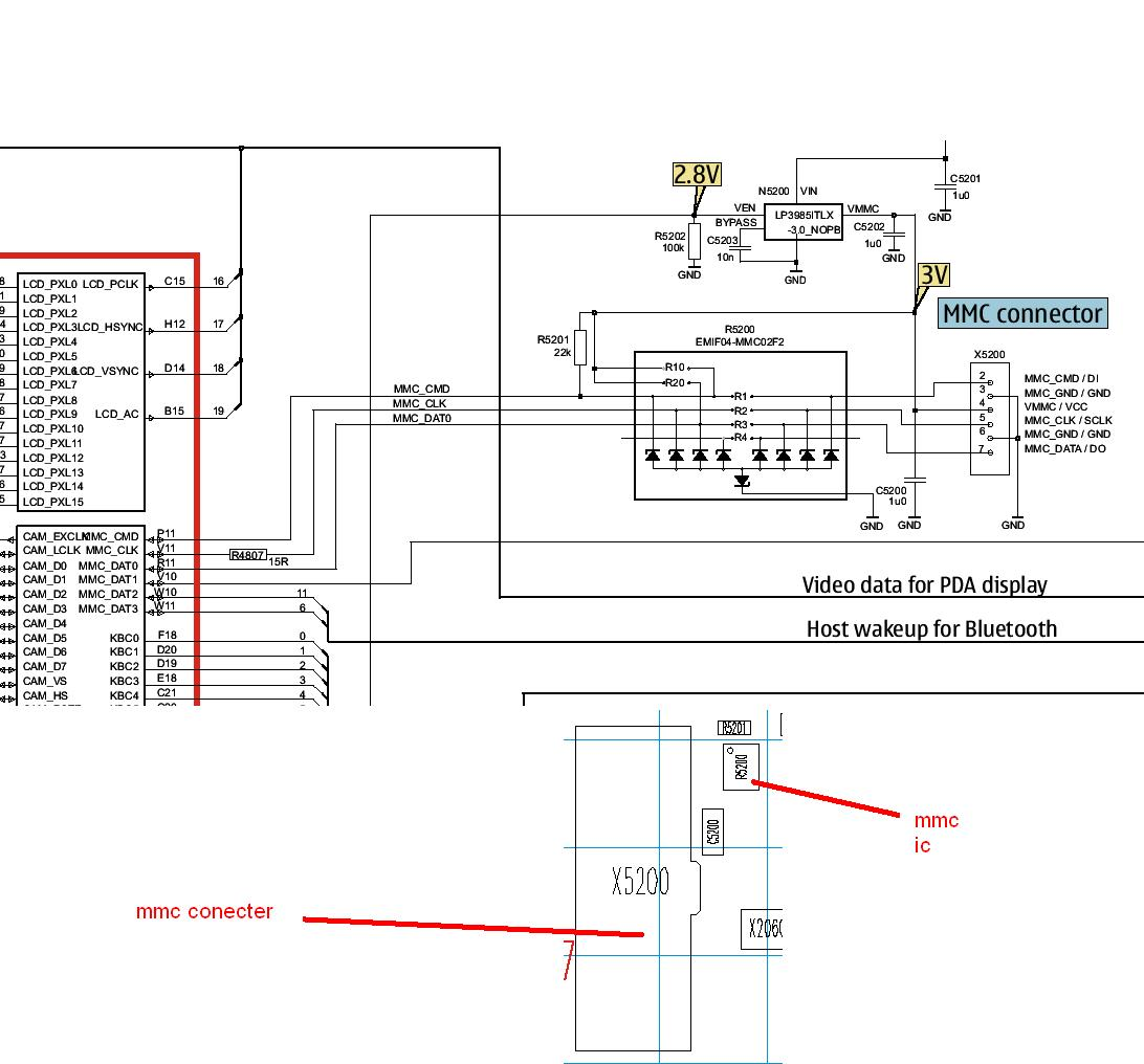 Forex mcc code