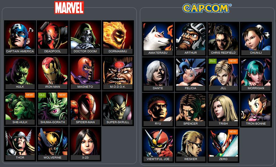List Of All Marvel Heroes - Lesbian Arts