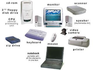 مكونات الحاسب المادية بالصور