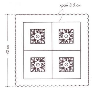 схема подушки