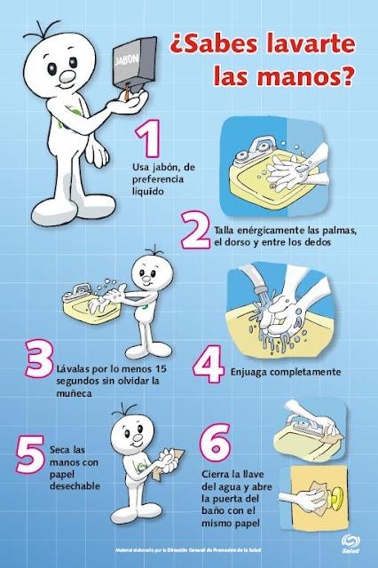 Cómo hacer el lavado de manos