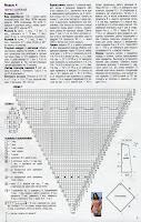 Как связать пончо картинки 67