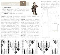 описнаие и схема вязания кардигана