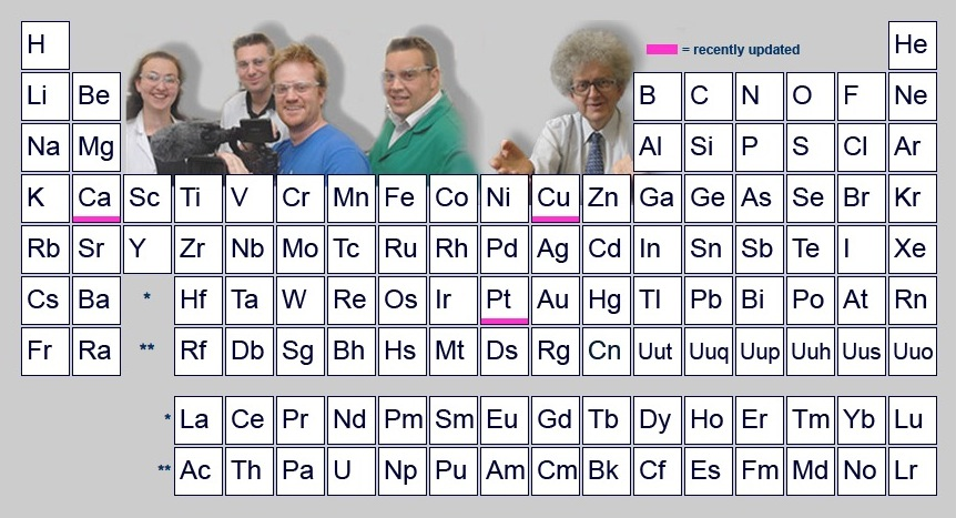 Thiel academy periodic table of videos the university of nottingham has created this fun website based on the periodic table of elements um videos urtaz Images