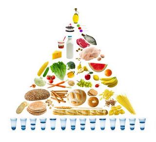 Mayo Clinic Food Recipes