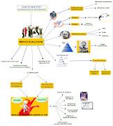 MAPA MENTAL DE MOTIVACION: ING. CRISTEL CARRILLO cris motivacion imagen