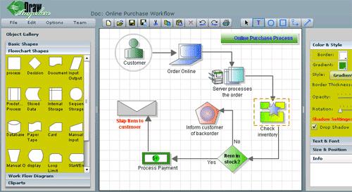 5 situs online untuk gambar diagram visio alternatives tekno drawanywhere adalah website online untuk membuat diagram di mana penggunanya dapat menggambar memodifikasi dan berbagi flowchart dan diagram lainnya ccuart Gallery