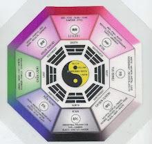 Simbolos Feng Shui : BA GUA