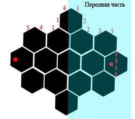Схема сшивания блоков