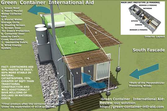 FOUNDATION: Shipping Container to Shelter the Million of Haitians ...