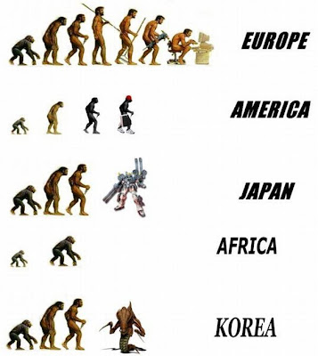 evolution funny pictures