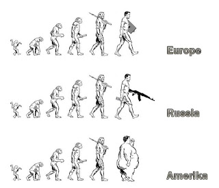 How we were evolved - Funny evolution pictures