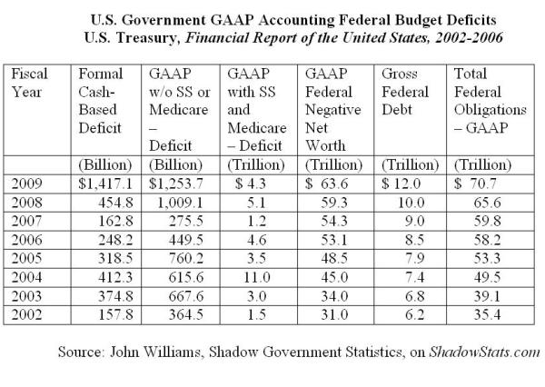 civilian deployment frequently asked questions civilian pay scales ...