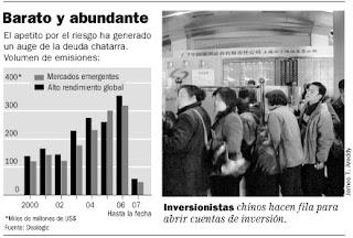Gráfico e imagen publicado por The Wall Street Journal