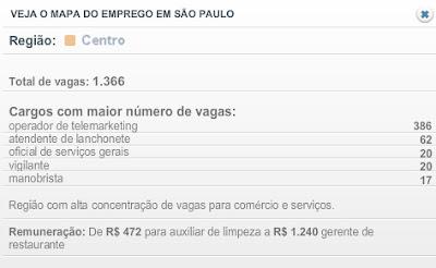 emprego em Sao paulo