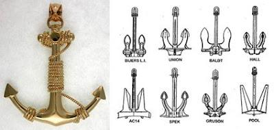 anchor JANGKAR KAPAL