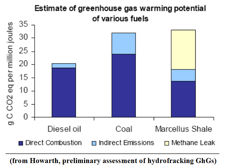 greenhouse gas and fuel adulteration racket Motor gasolines technical review contamination and adulteration dumped, or converted to a gaseous fuel for gas lights.