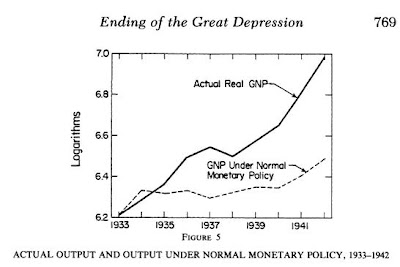 monetary policy great depression The paper provides a survey of fiscal and monetary policies during the  2007)  interviews with the leading scholars of the great depression.