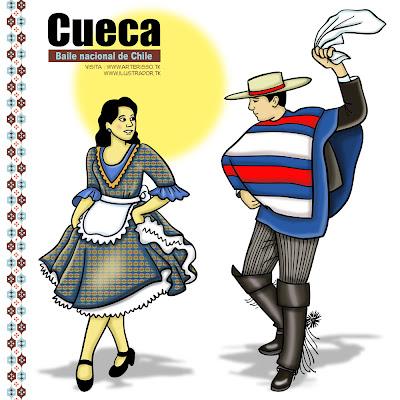 para descargar este dibujo de una pareja de huasos chilenos bailando