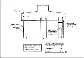 Gambar 11 - tipikal sambungan tiang pancang beton