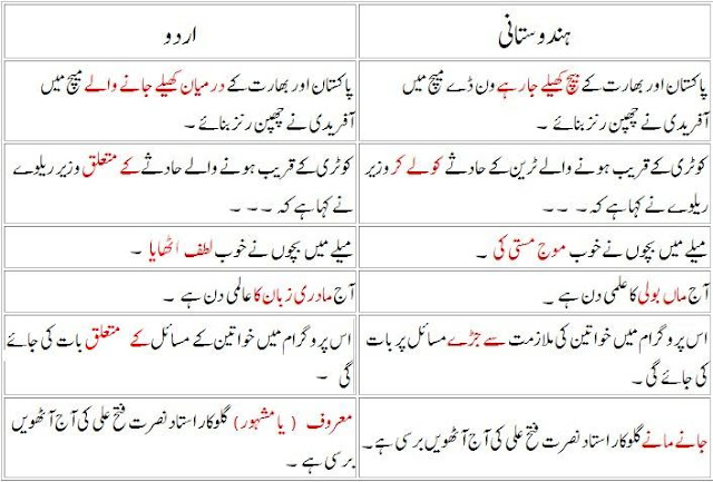meaning of mutually exclusive in urdu