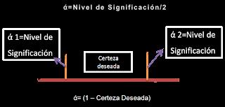 grados de libertad estadistica pdf