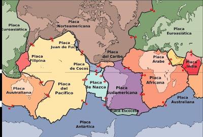 esquema tectonica placas