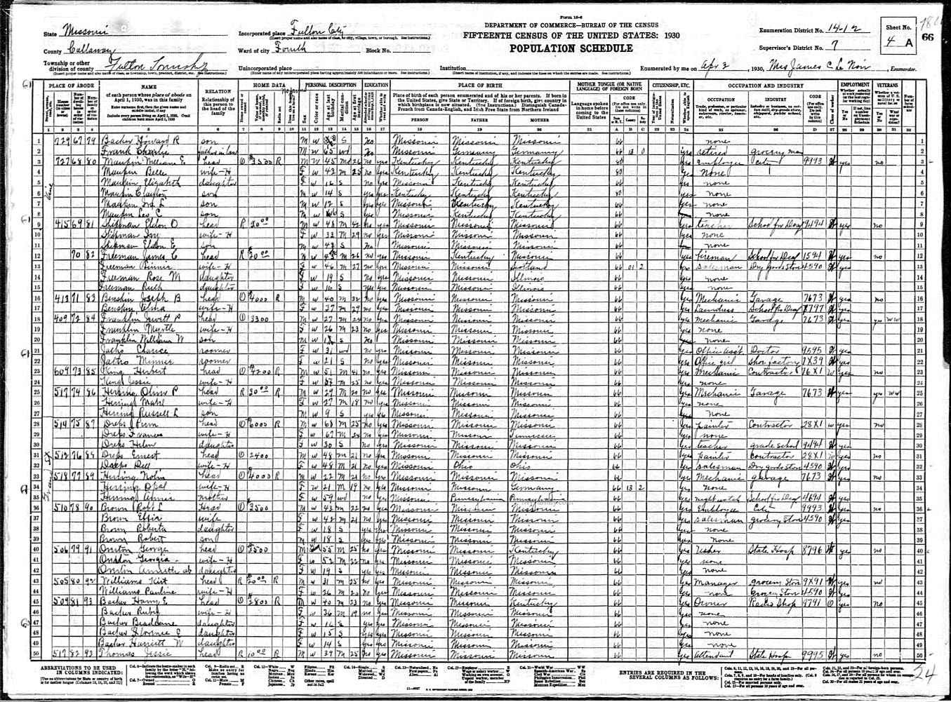 [Charles+Frank+1930+Census.x]