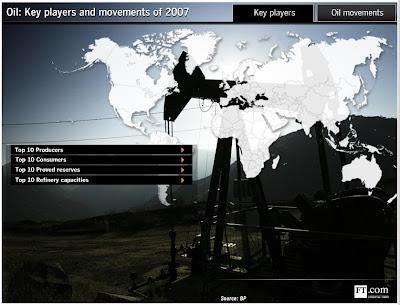 Producenci ropy
