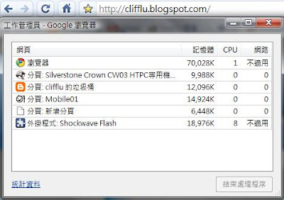 Google Chrome 出來囉!!