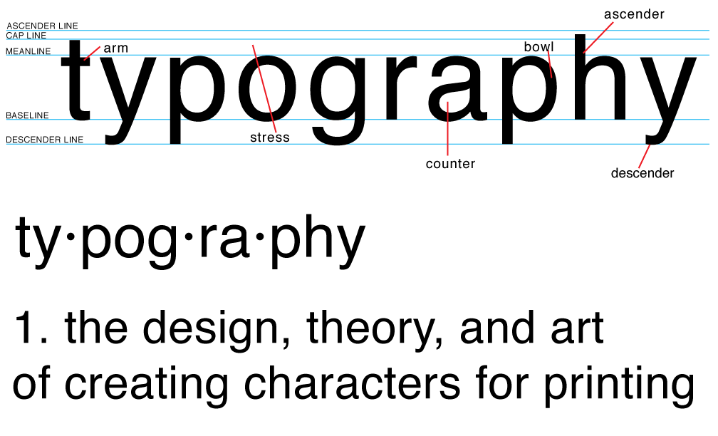 Typography definition