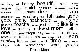 Dream Mom Blog