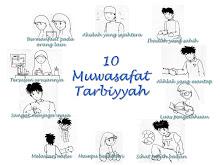 Muwasofat Tarbiyyah