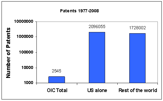 [Patents1+1977-2008.jpg]