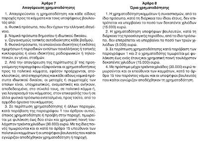 Νόμος 3023/2002 (άρθρα 7-8)