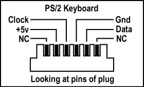 rs232 pinout wiring diagram with Usb Data Cable Wiring Diagram on Internal Usb Wiring Diagram further Q165283 Need wiring 9pin connector diagram together with Db25 Breakout Board Wiring Diagram further Troubleshooting To Find Damaged FOSTCDR Units likewise Usb Port Wiring Diagram.