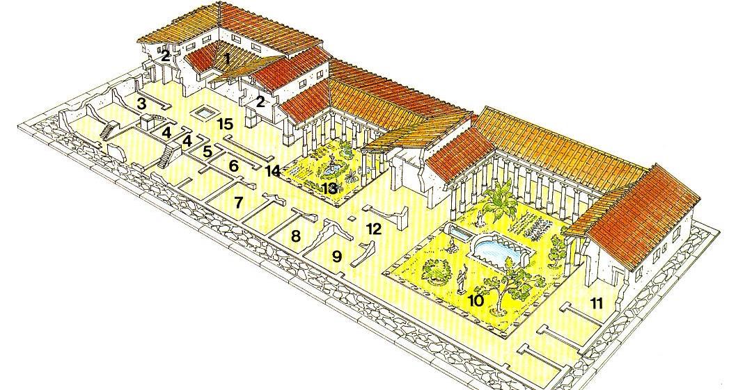 Veni vidi vinci una casa en pompeya ya la quisieran for Vinci una casa