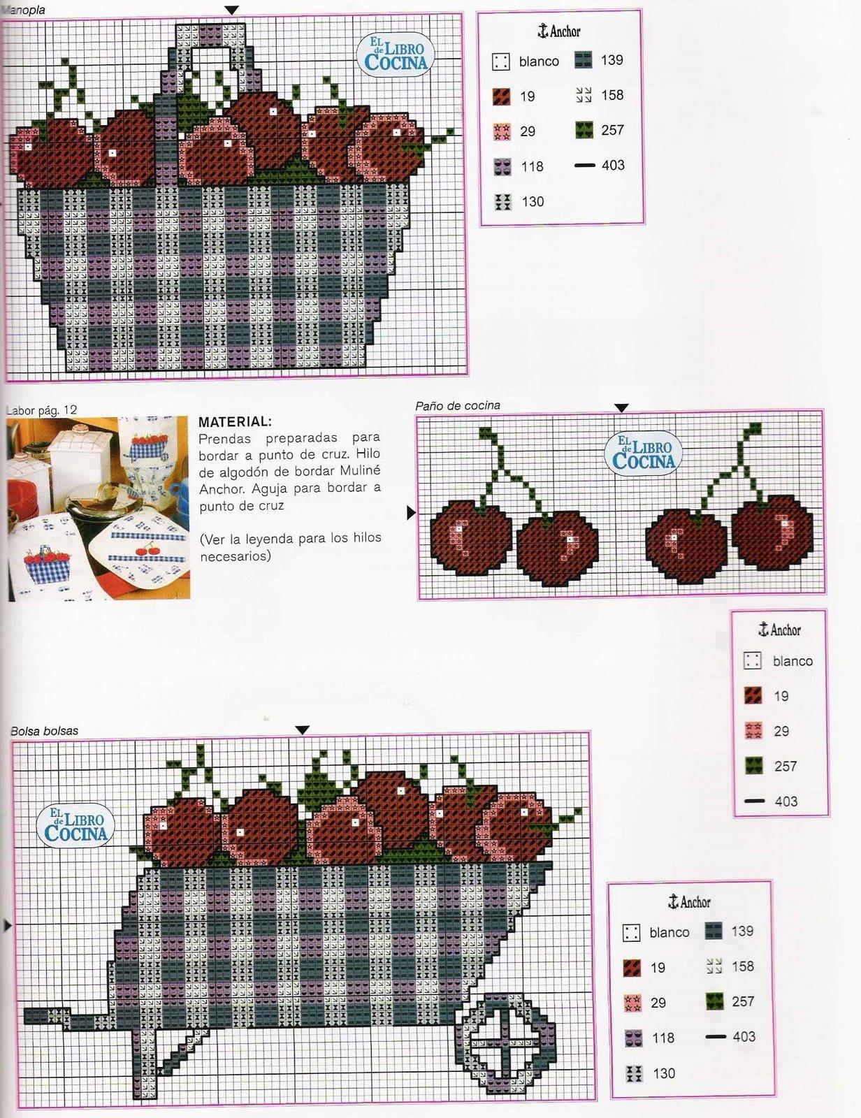 Punto de cruz gratis cocina con cerezas y vich - Punto de cruz cocina ...