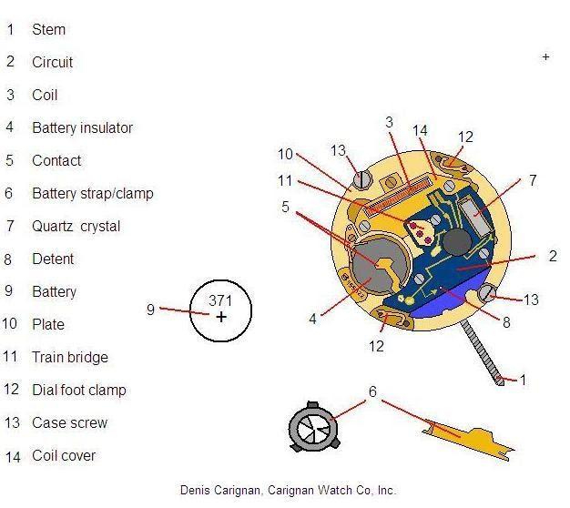 Sokt80watches  Quartz Watches Basic Diagram