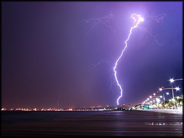 Thunderstruck Thessaloniki