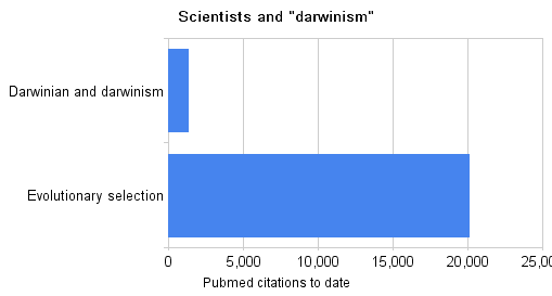 [scientists_and_]