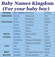 Baby Boy Names Starting With C Around The World Meanings And Origin