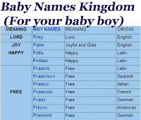 Baby Boy Names Starting With F Around The World Meanings And Origin