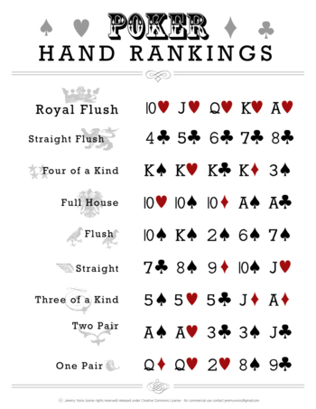 possible five card poker hands