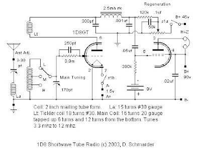 ONE TUBE 1D8 SW RADIO circuit
